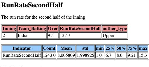 Run Rate Analysis